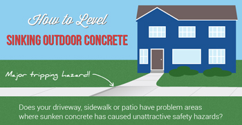 Repair Sunked Concrete with PolyLevel® in Greater Cincinnati